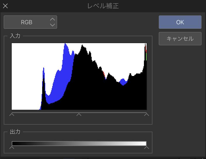 トーンカーブやレベル補正のグラフ内の山型部分がヒストグラム