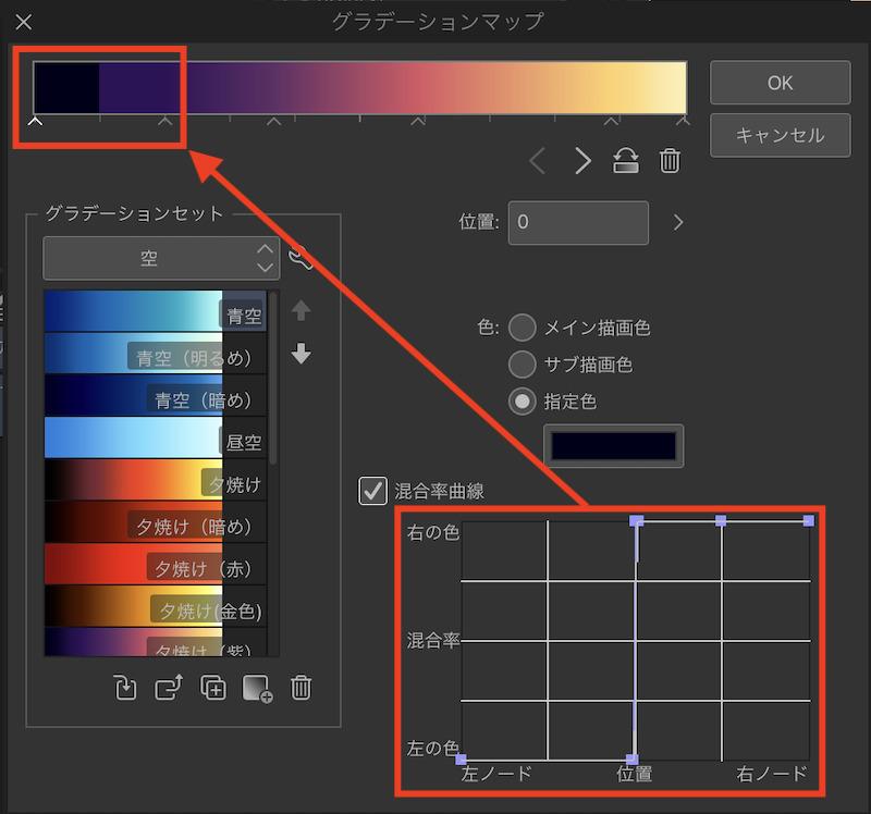 混合率曲線を90度にすると色が混ざらない